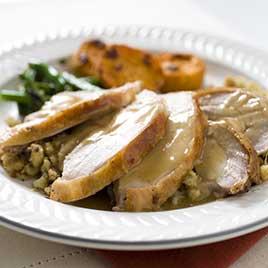 America Test Kitchen Butterflied Turkey