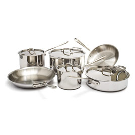 America Test Kitchen Cookware Set Review